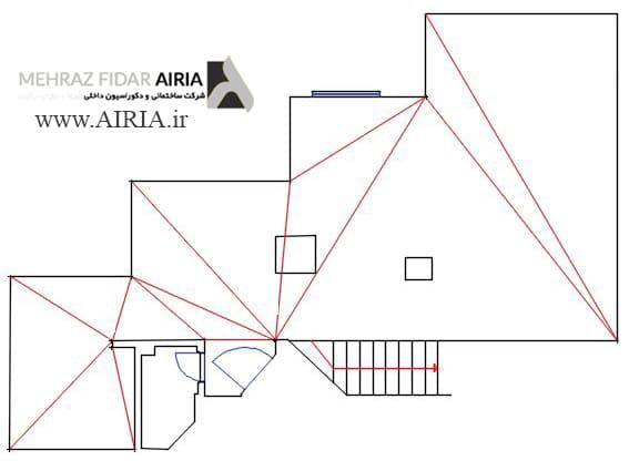 اندازه گیری کل فضا با استفاده از روش مثلث بندی
